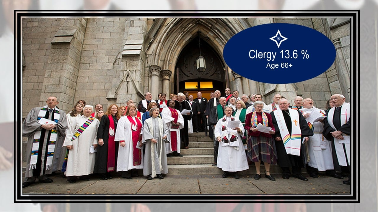 Clergy - Careers where people work the longest