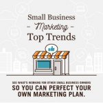 SMBs are finding the best bang for their marketing buck. Is this where you're spending your company's budget? Small Business Marketing Top Trends