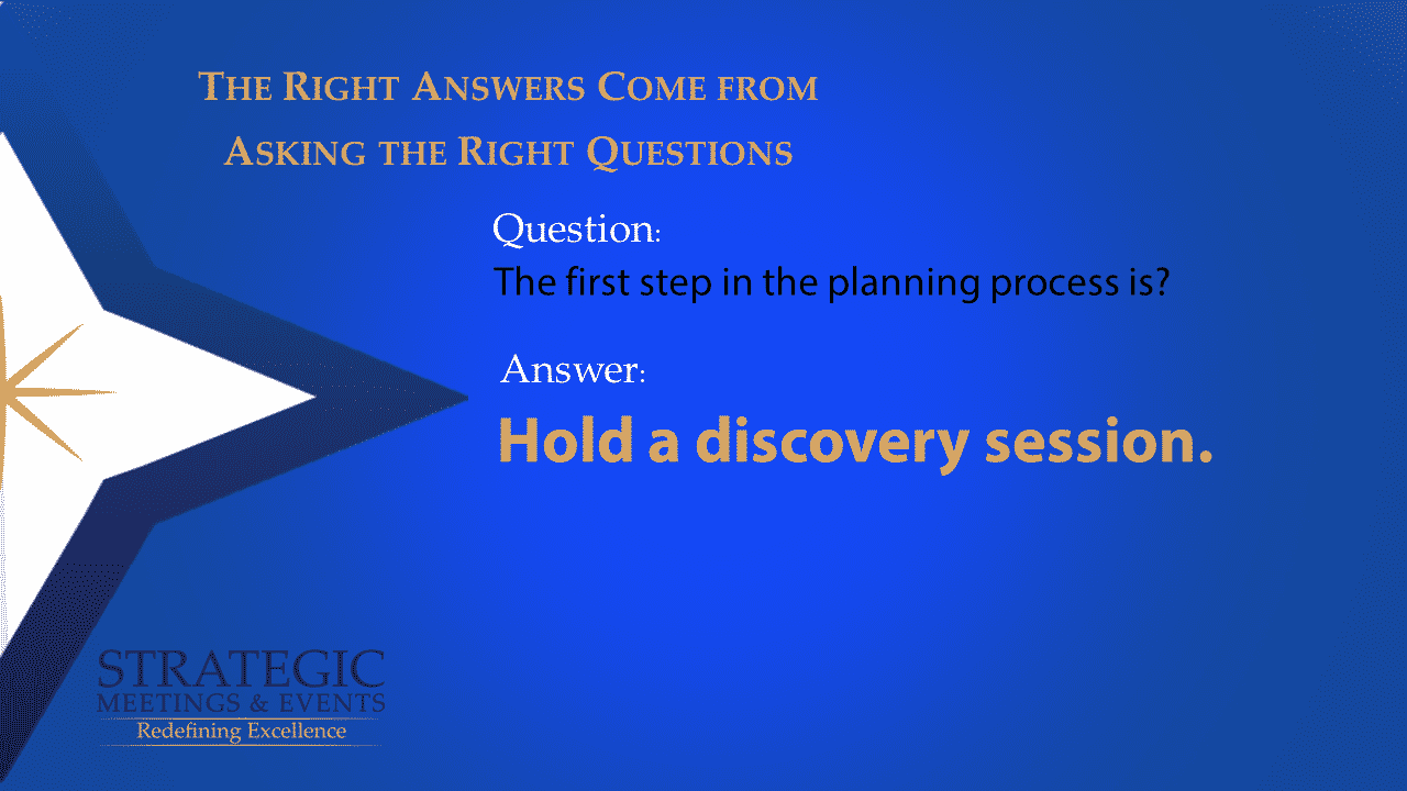 The first step in the planning process is