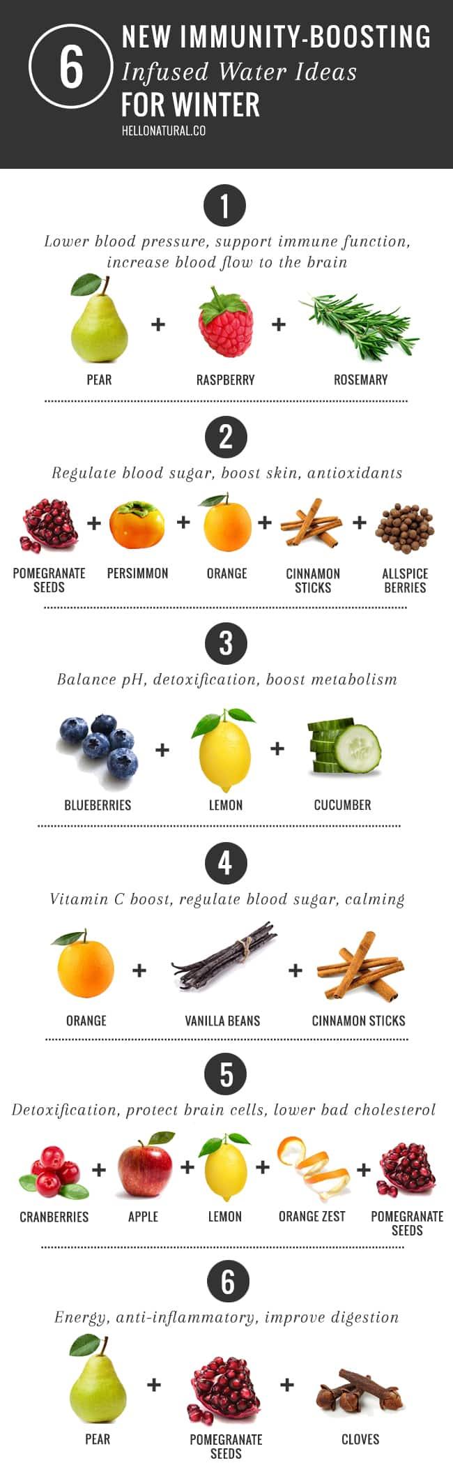 5-immunity-boosting-infused-water-ideas