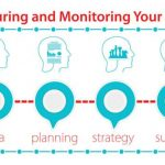 measuring-and-monitoring-your-success_orig
